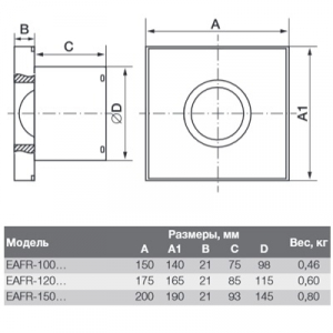 Вытяжной вентилятор Electrolux EAFR-120 (White)