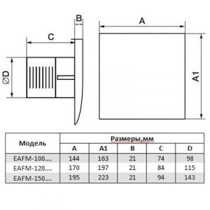 Вытяжной вентилятор Electrolux EAFM-120TH