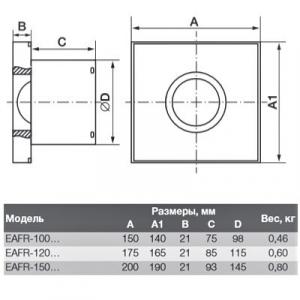 Вытяжной вентилятор Electrolux EAFR-120TH (White)